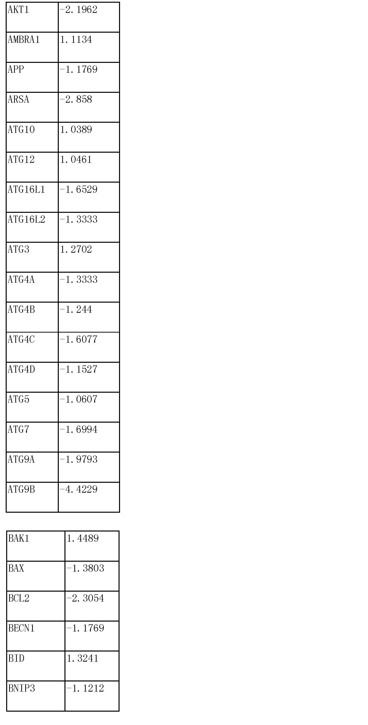 Figure CN103458970AD00431