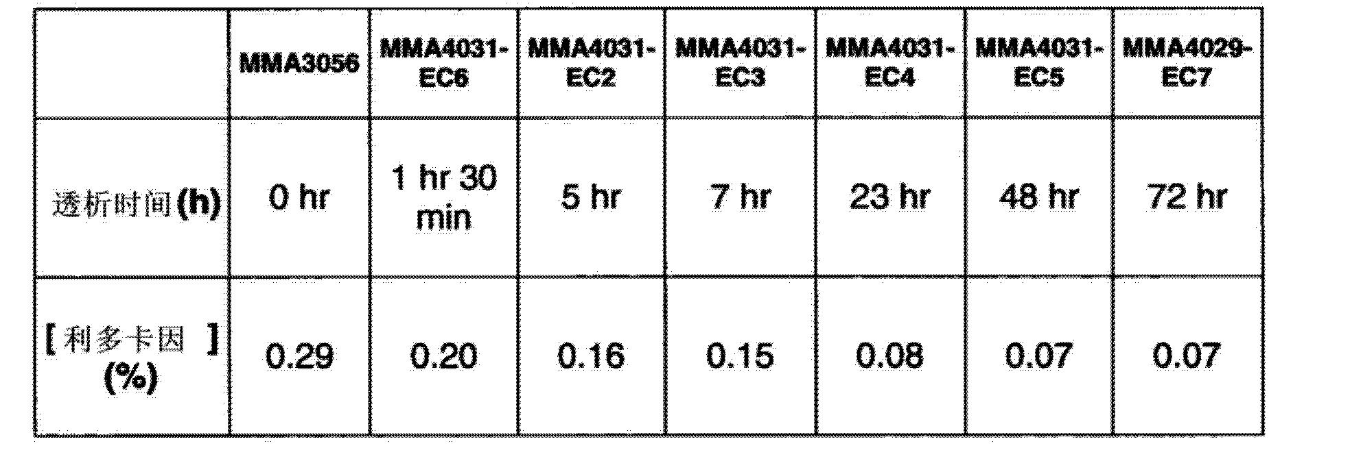Figure CN103285423AD00171