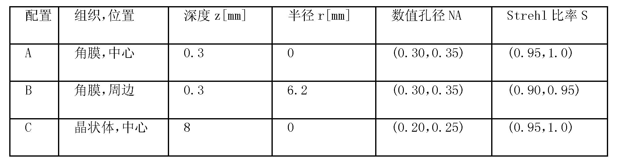 Figure CN102596126AD00332