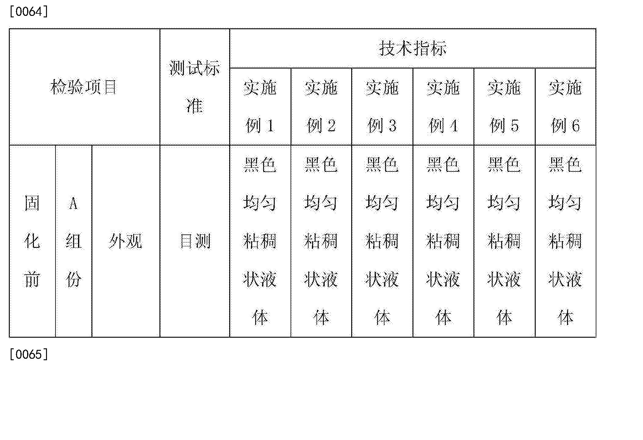 Figure CN103665891BD00081