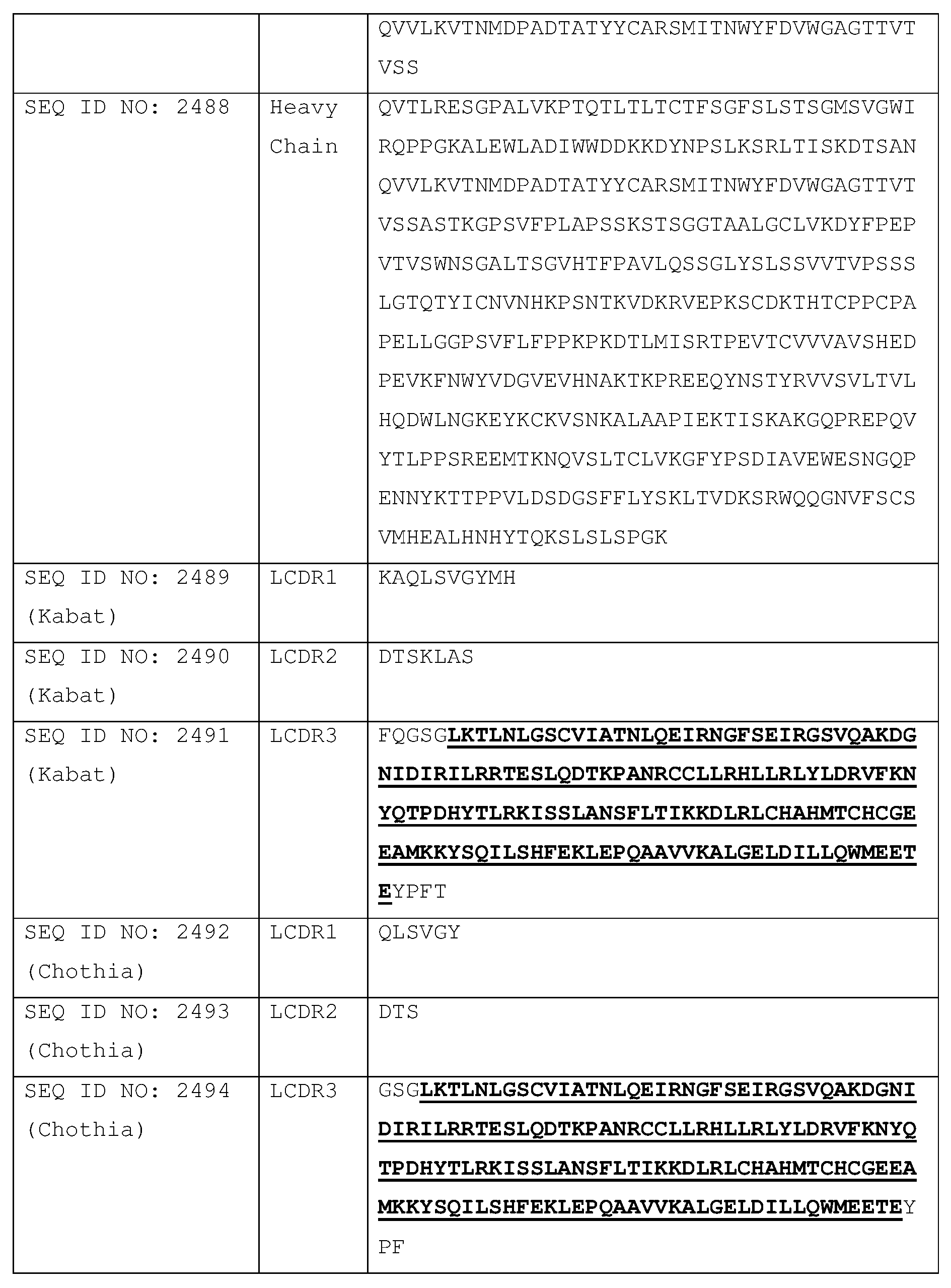 Figure imgf000388_0001