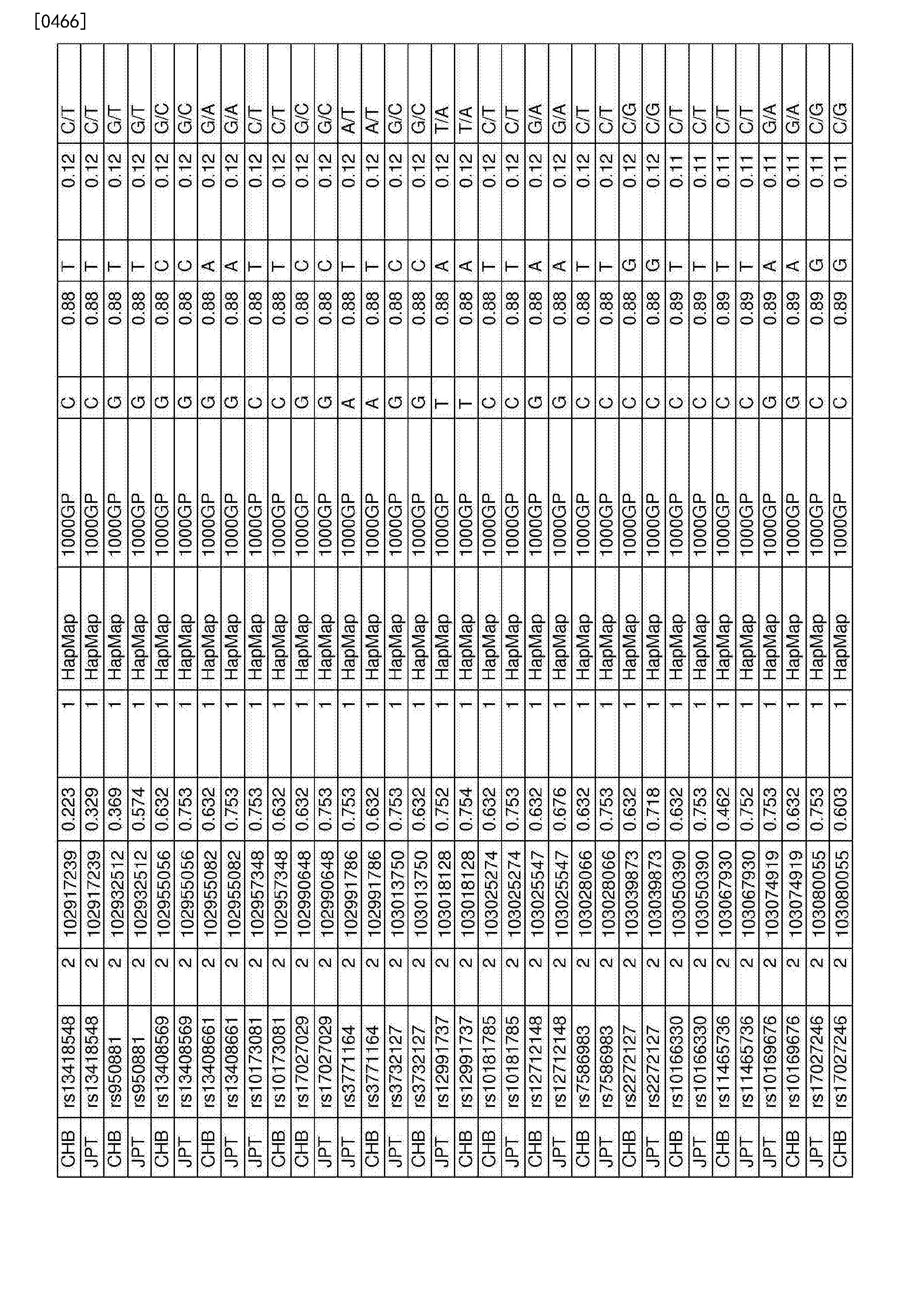 Figure CN107109494AD01371