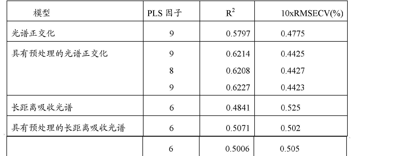 Figure CN102176864AD00471