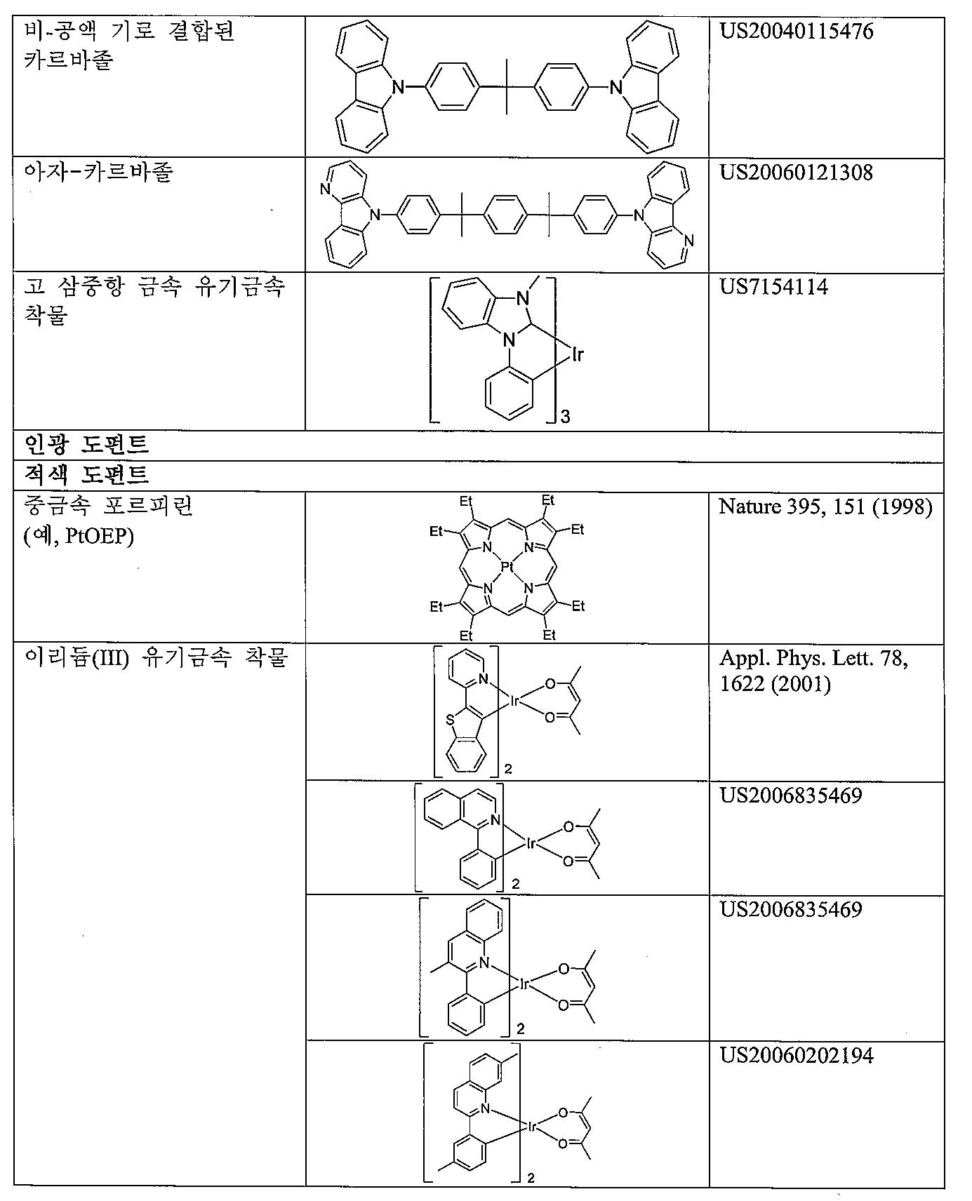 Figure pat00057