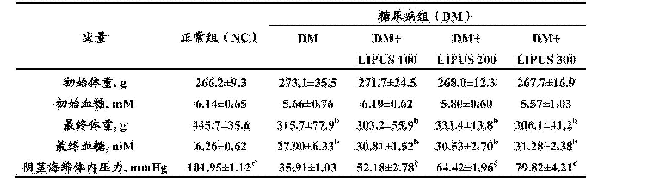 Figure CN105726190AD00131
