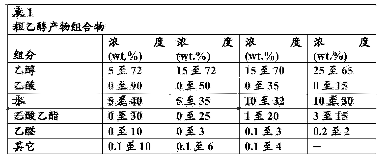 Figure CN104093484AD00151