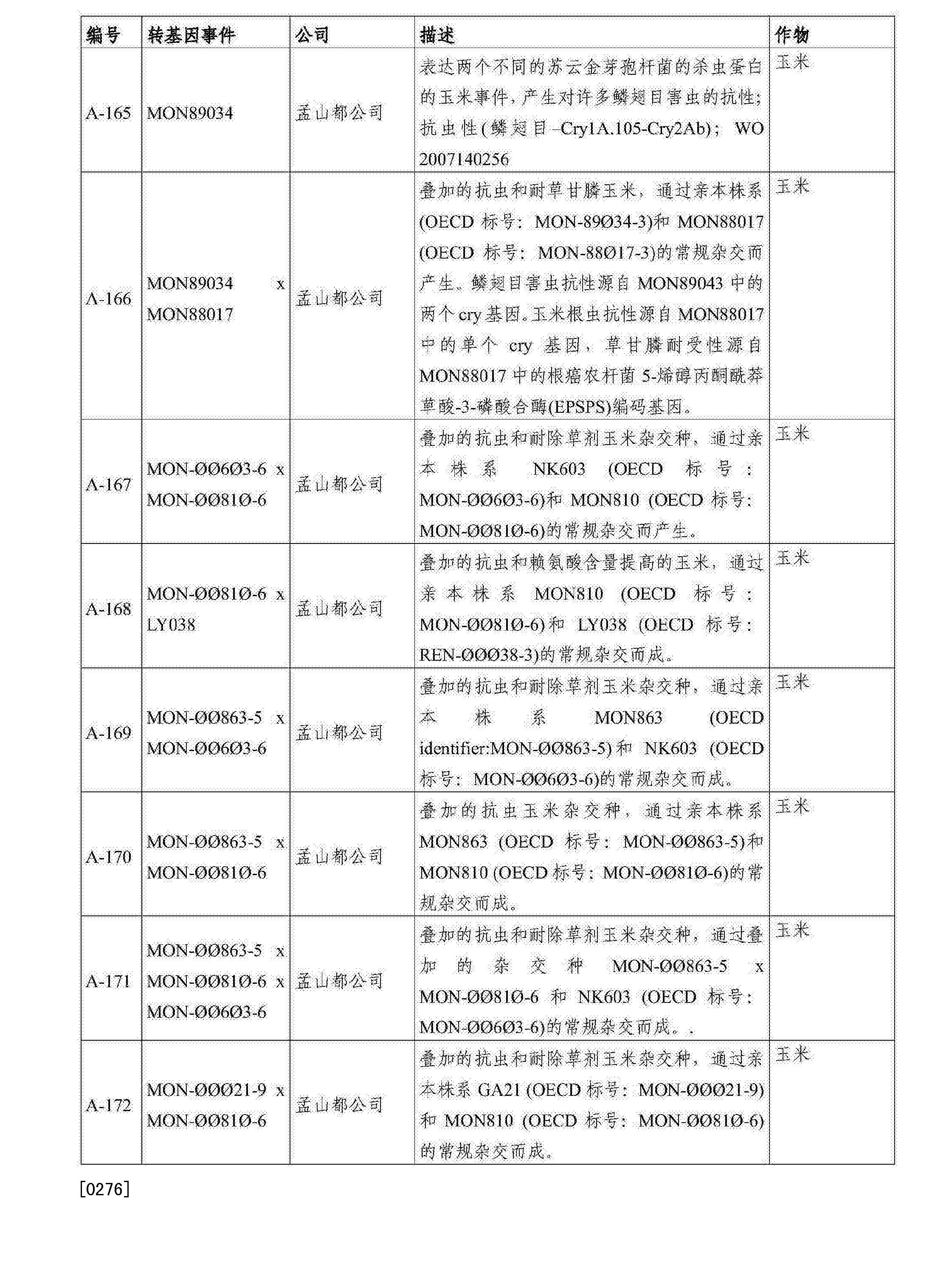 Figure CN103717076BD00451