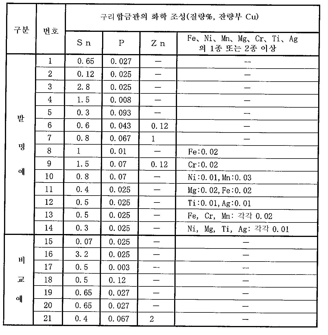 Figure 112008073153911-pat00001