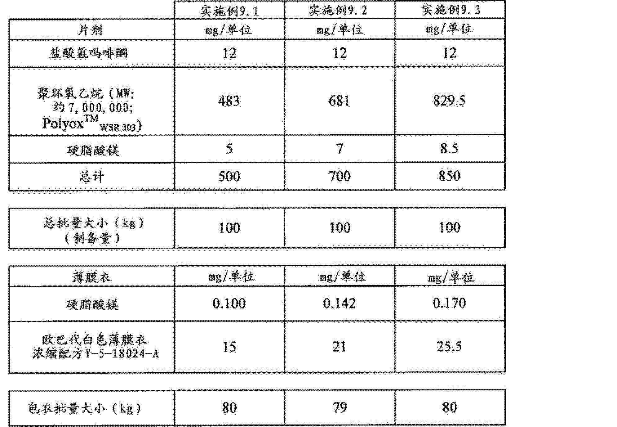 Figure CN102688241AD00742