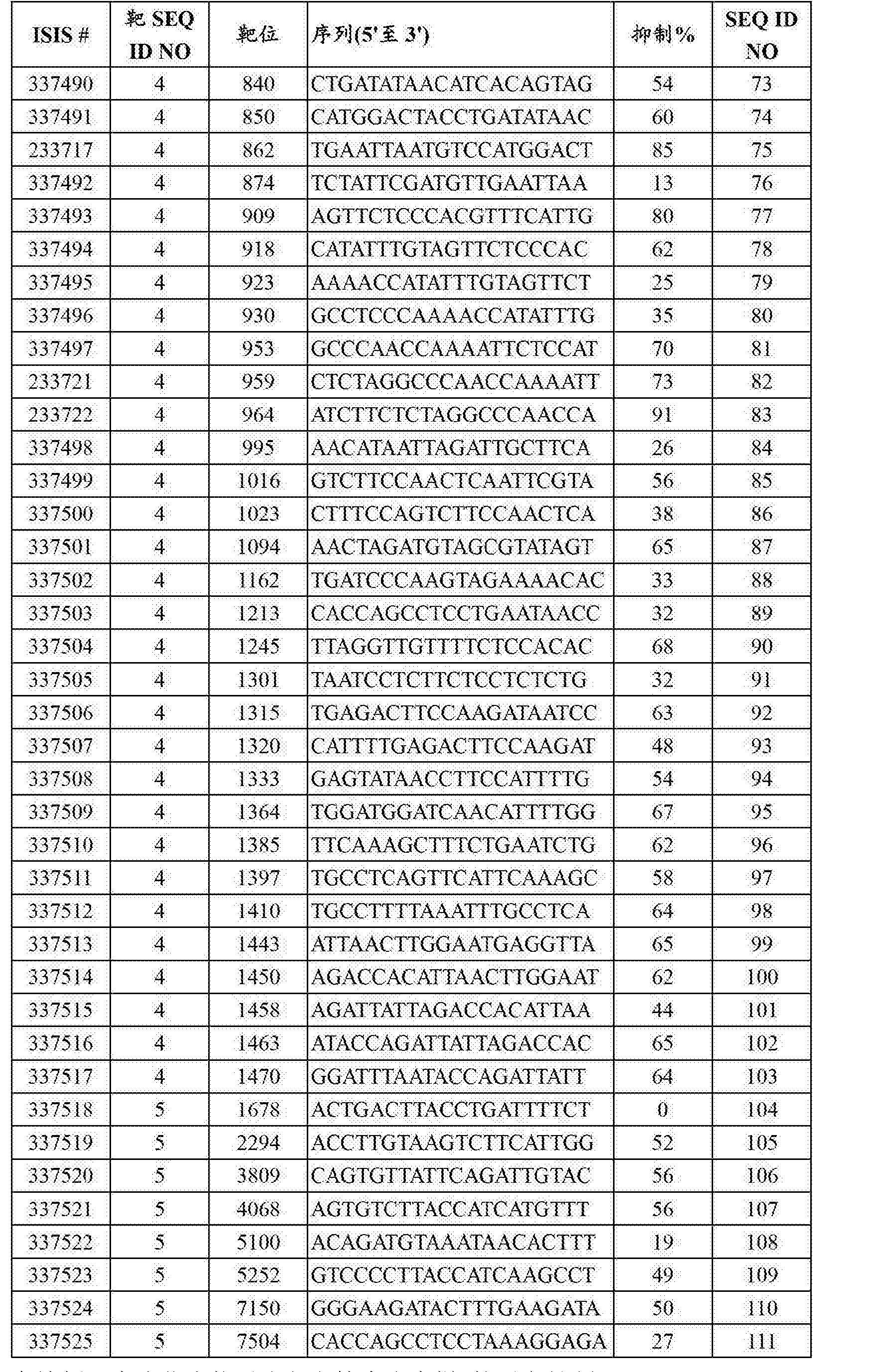 Figure CN102753186BD00411