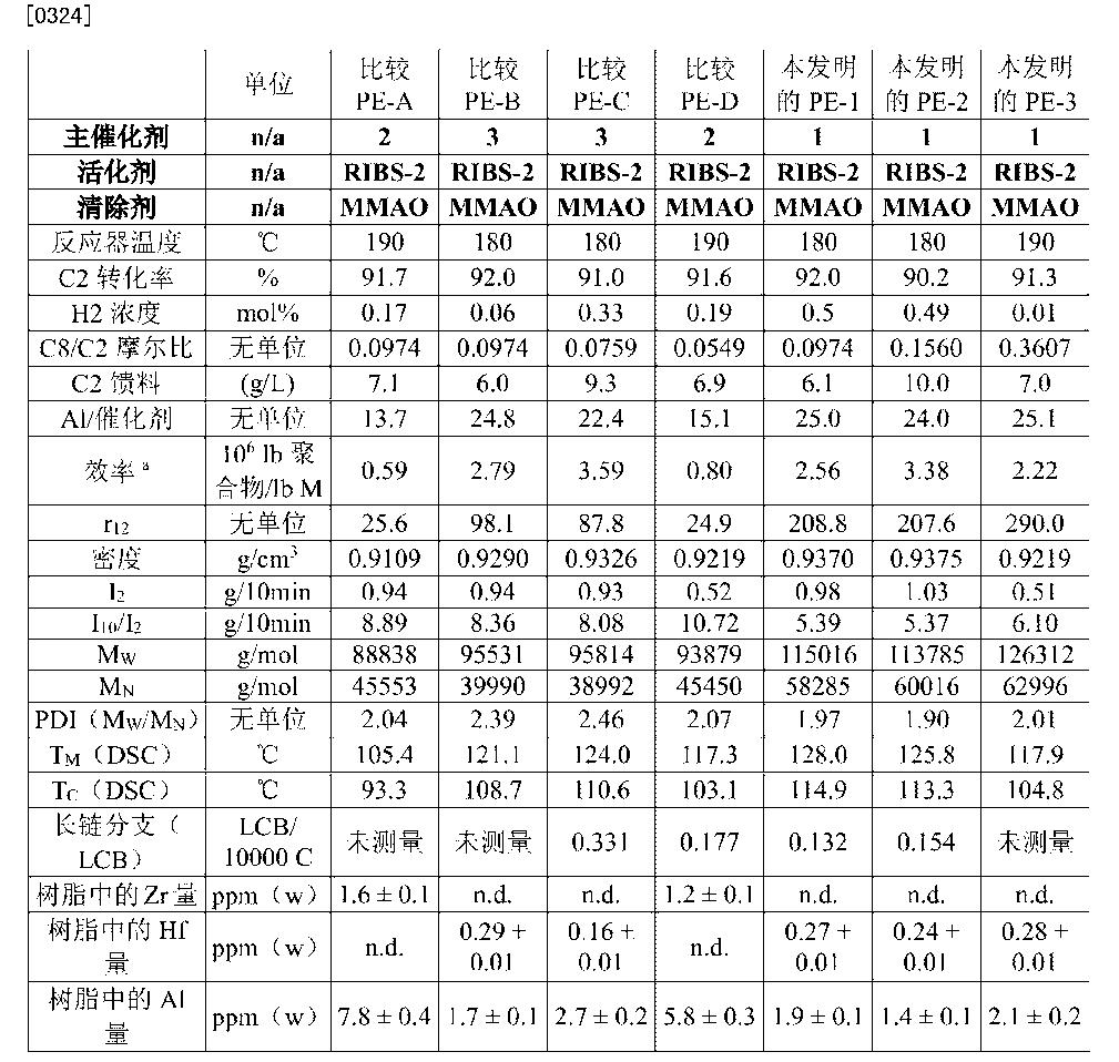 Figure CN104854144AD00541