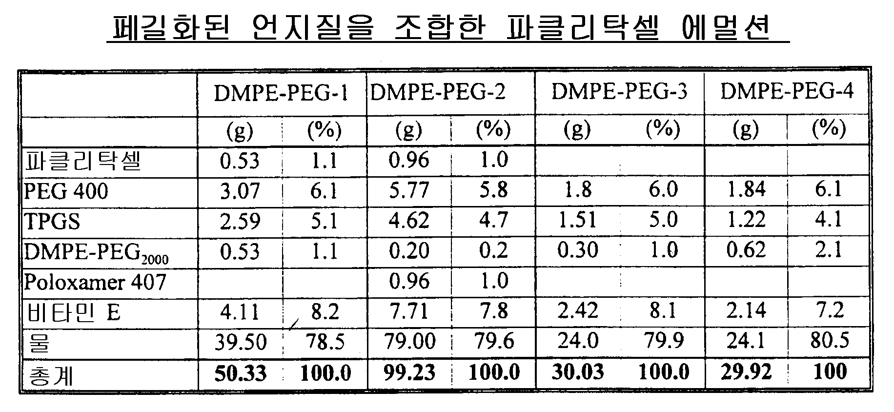 Figure 112001030703581-pct00069