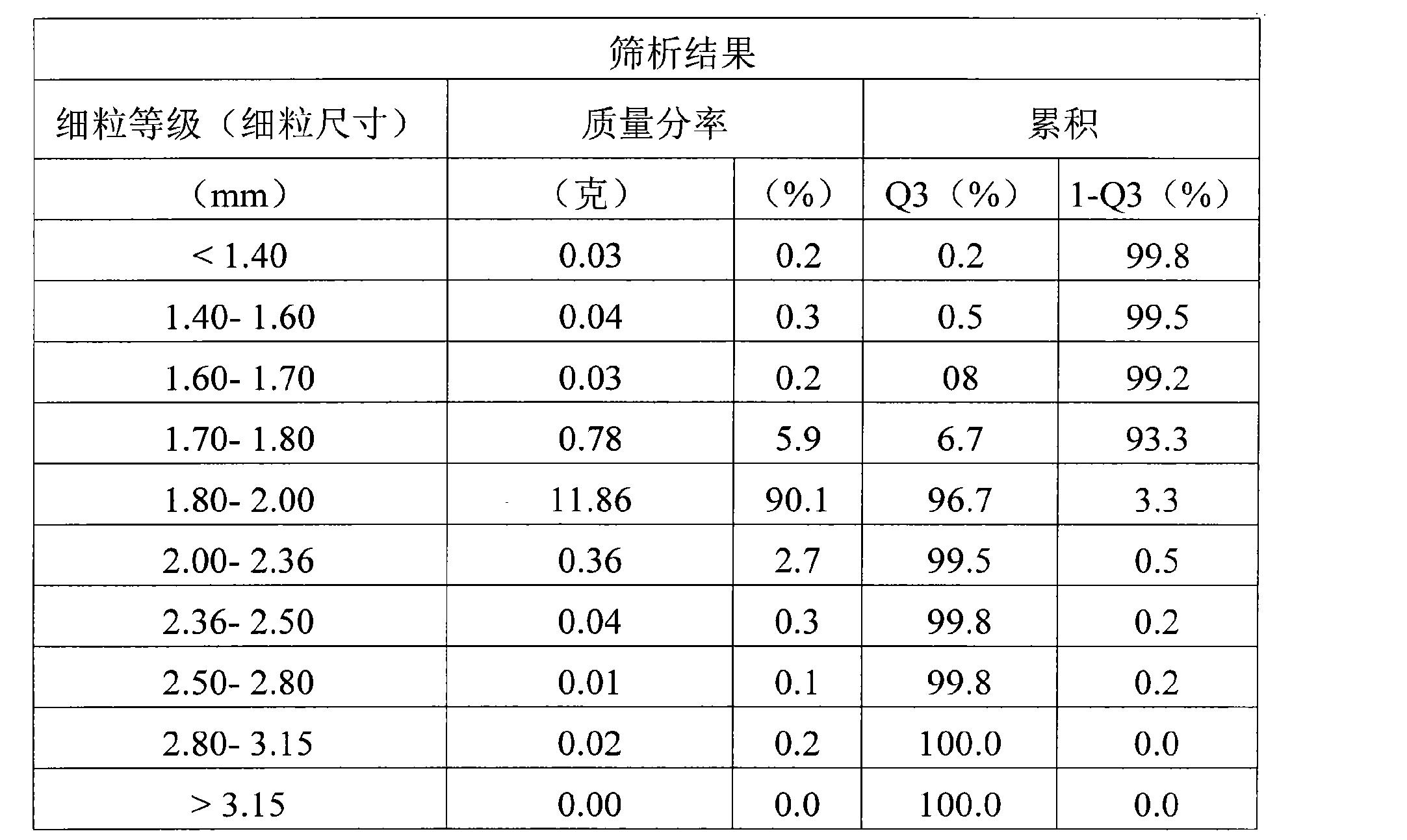 Figure CN102469795BD00211