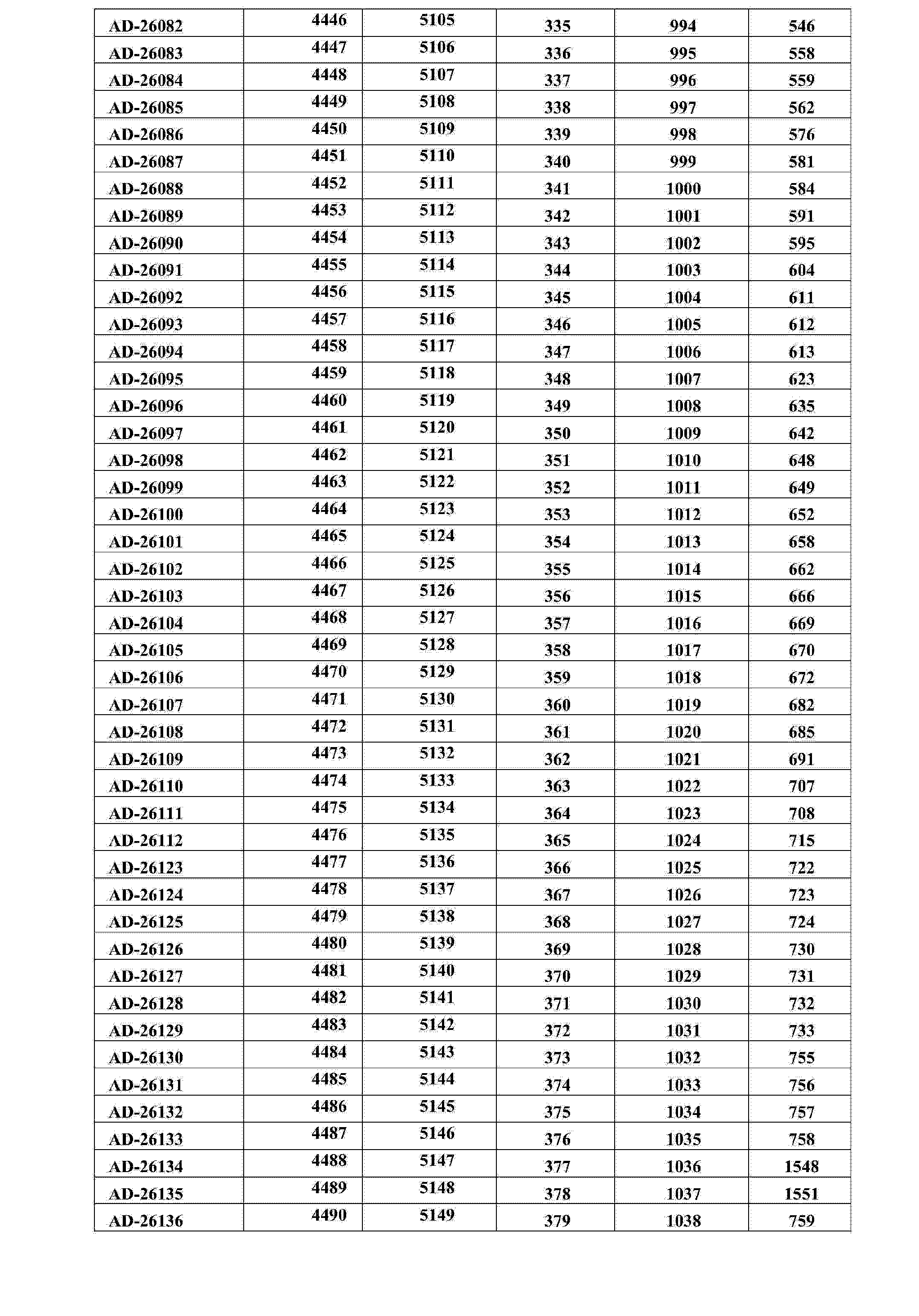 Figure CN104302768AD00161