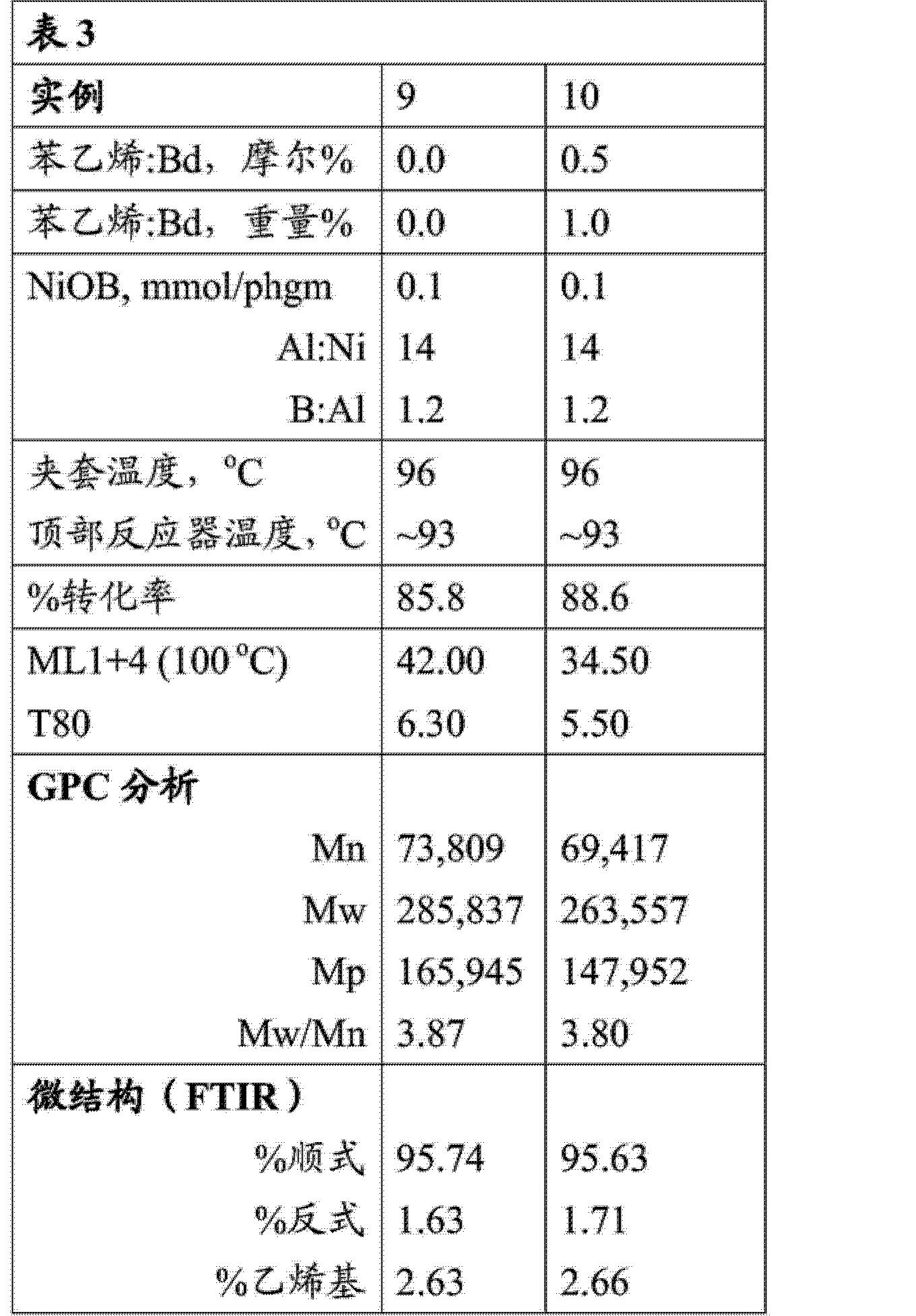 Figure CN103596997AD00201