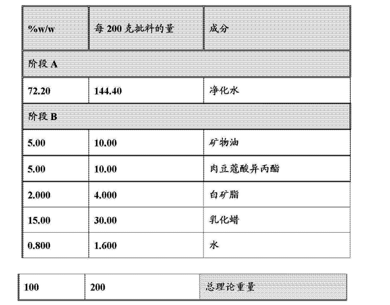 Figure CN103747782AD00981