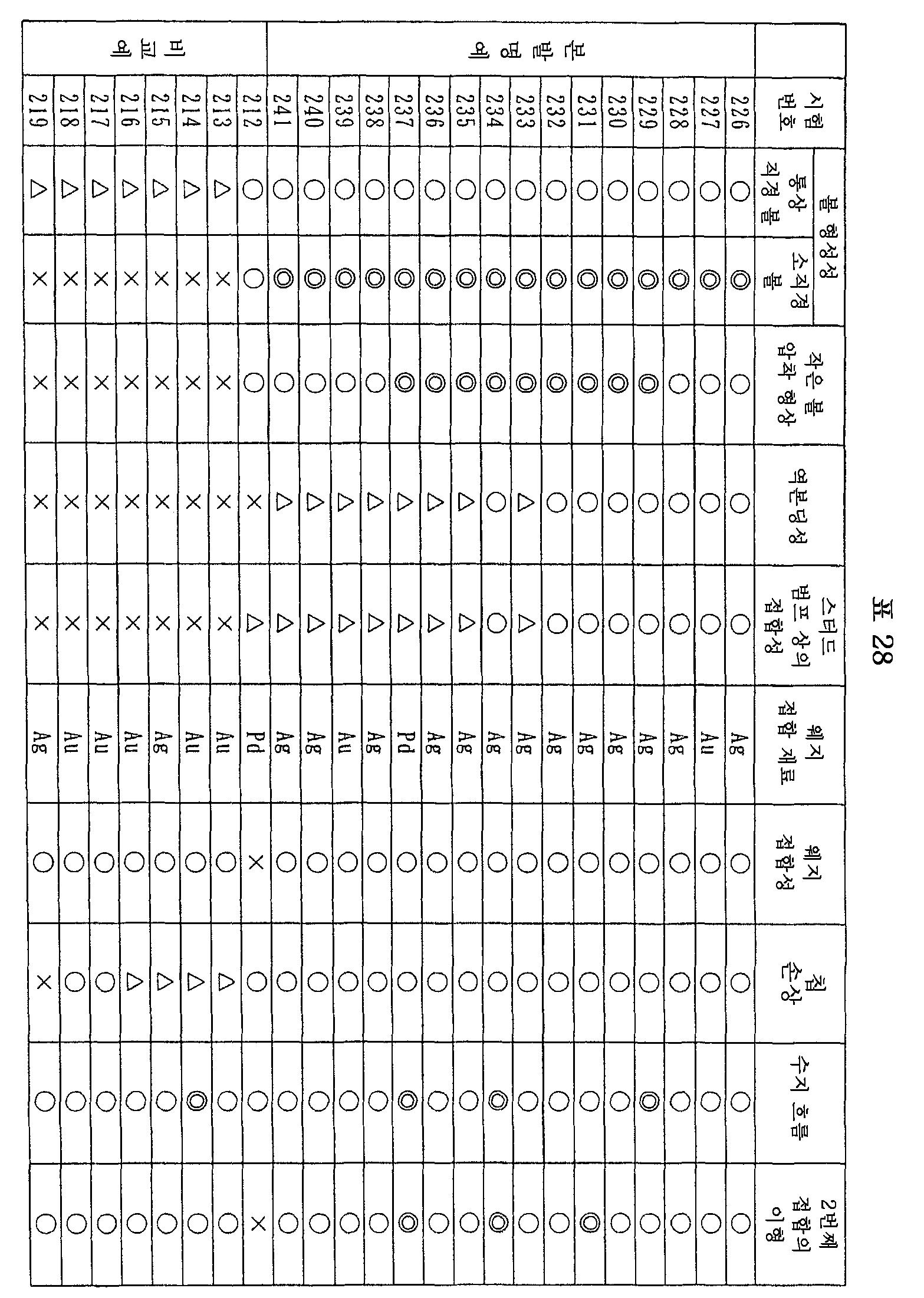 Figure 112007056594314-pct00028