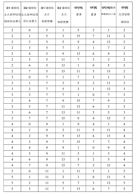 Figure 112010080188336-pct00005