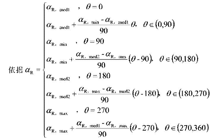 Figure CN105451151AD00411
