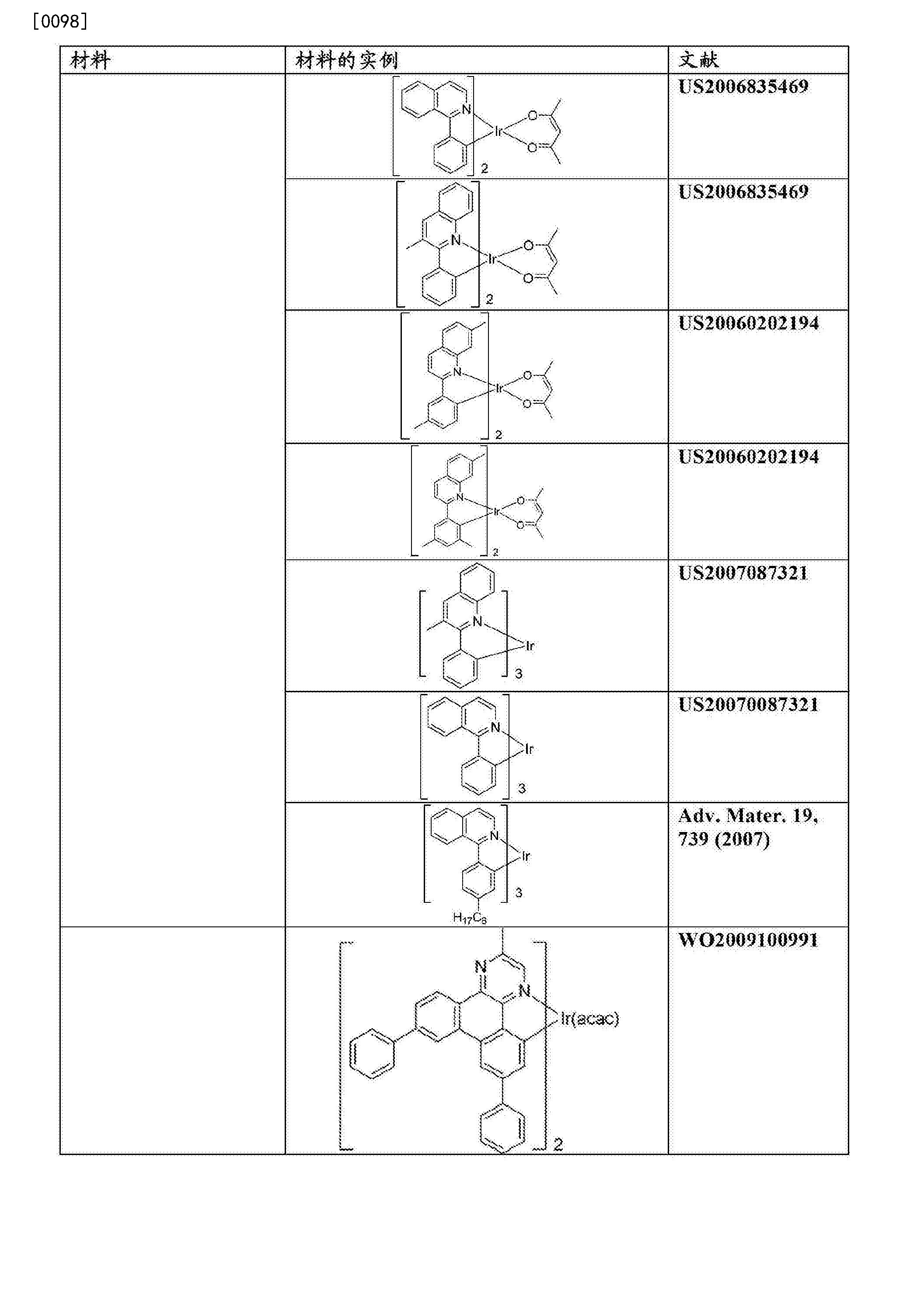 Figure CN103396455BD00371