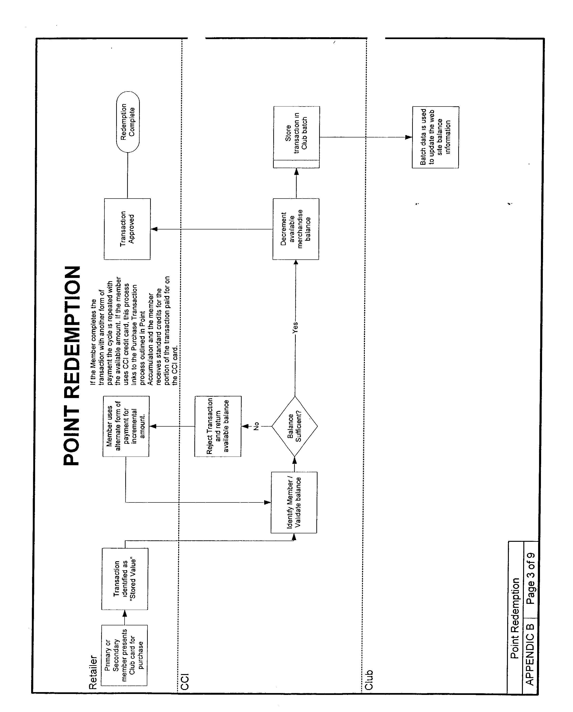 Figure US20030023491A1-20030130-P00011