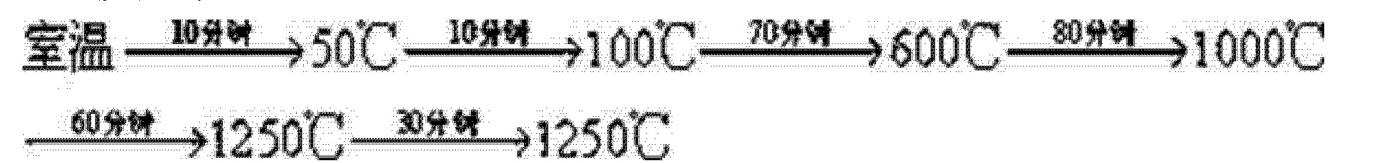 Figure CN103601488AD00072