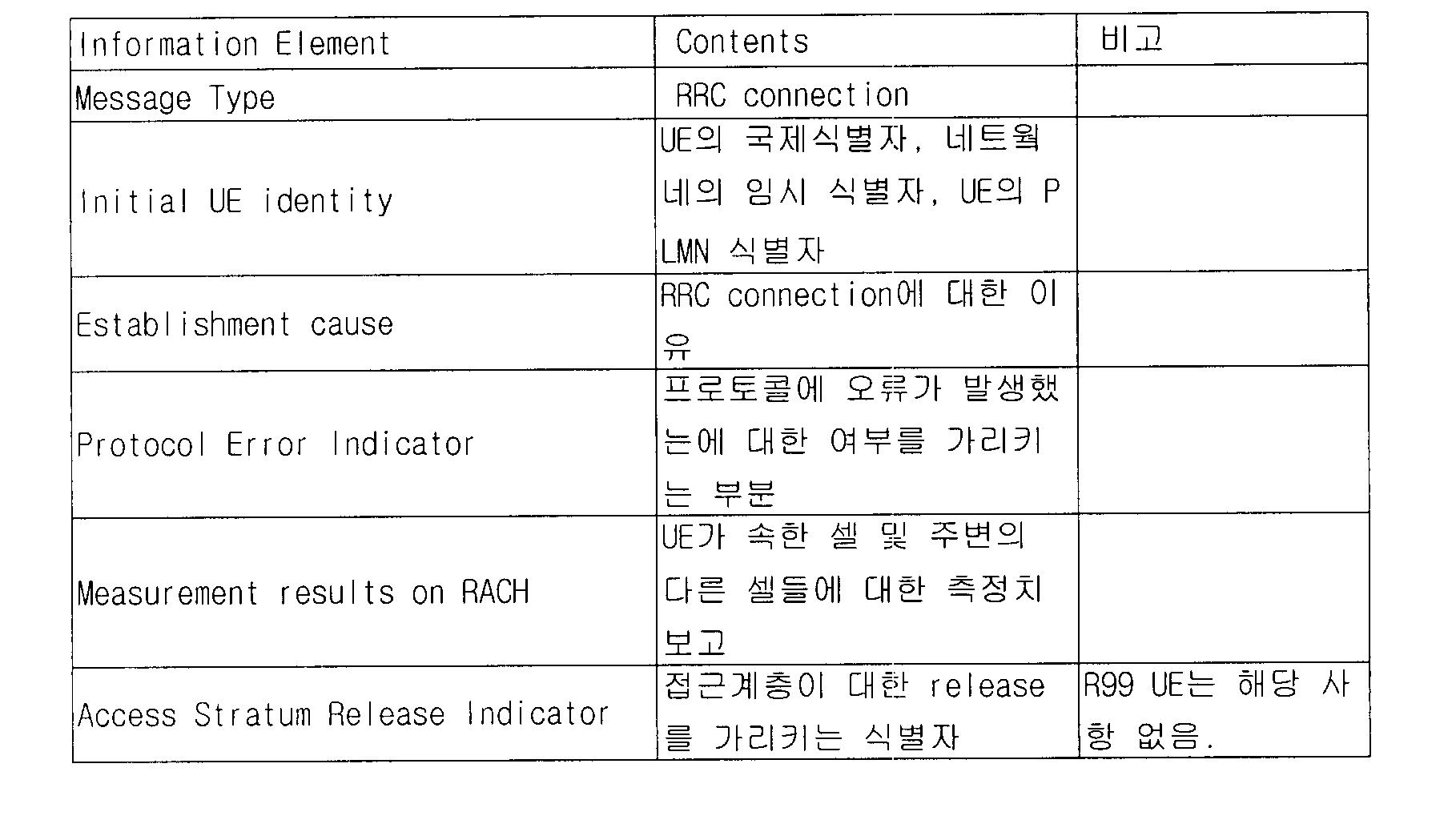 Figure 112003011948044-pat00008