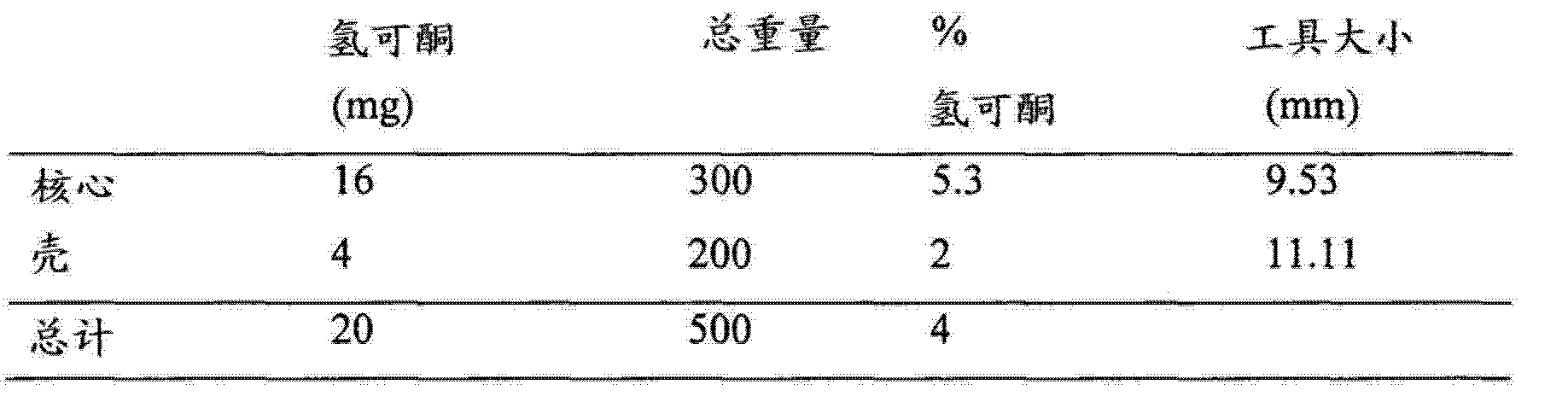 Figure CN103370058AD00342