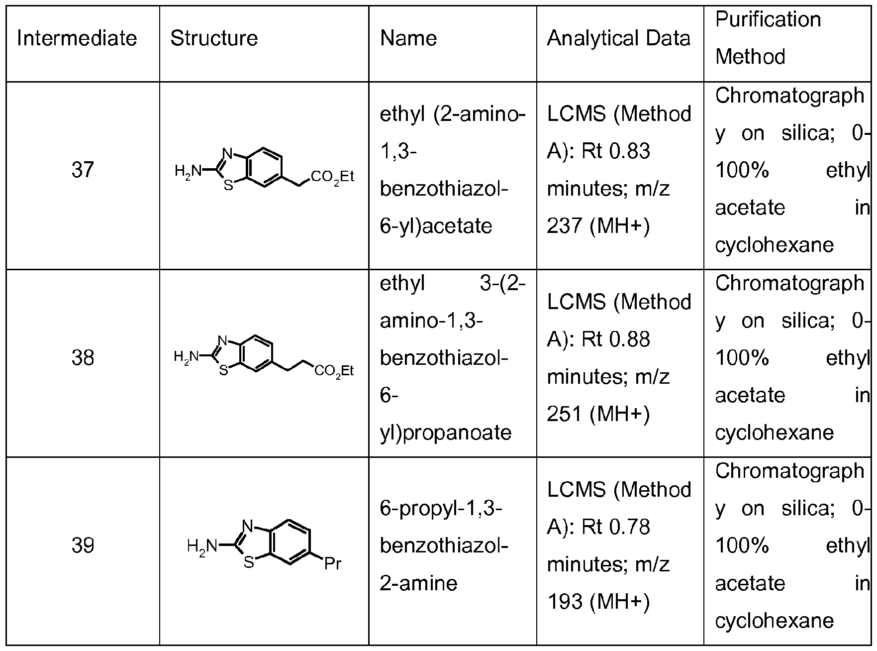 WO2010106016A1 - Pyrimidine derivatives used as itk inhibitors