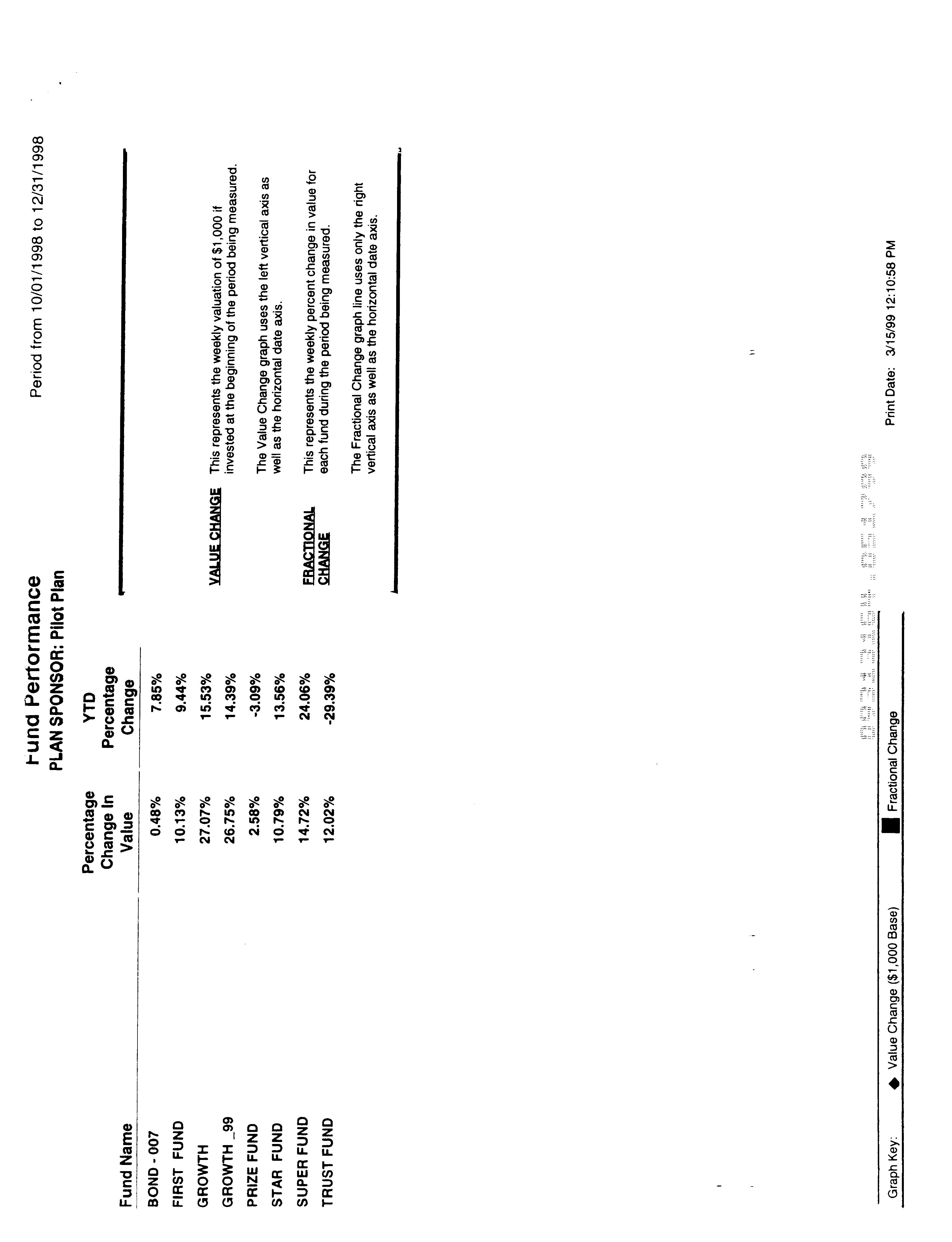 Figure US06411939-20020625-P00019