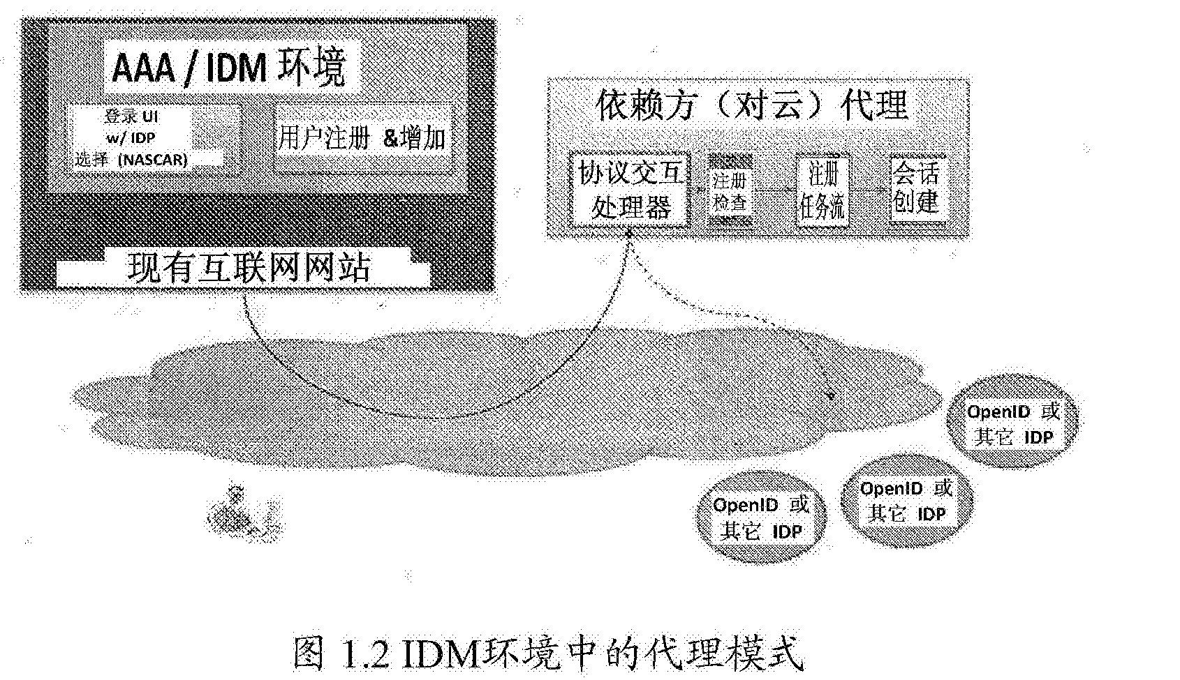 Figure CN104255007BD00352