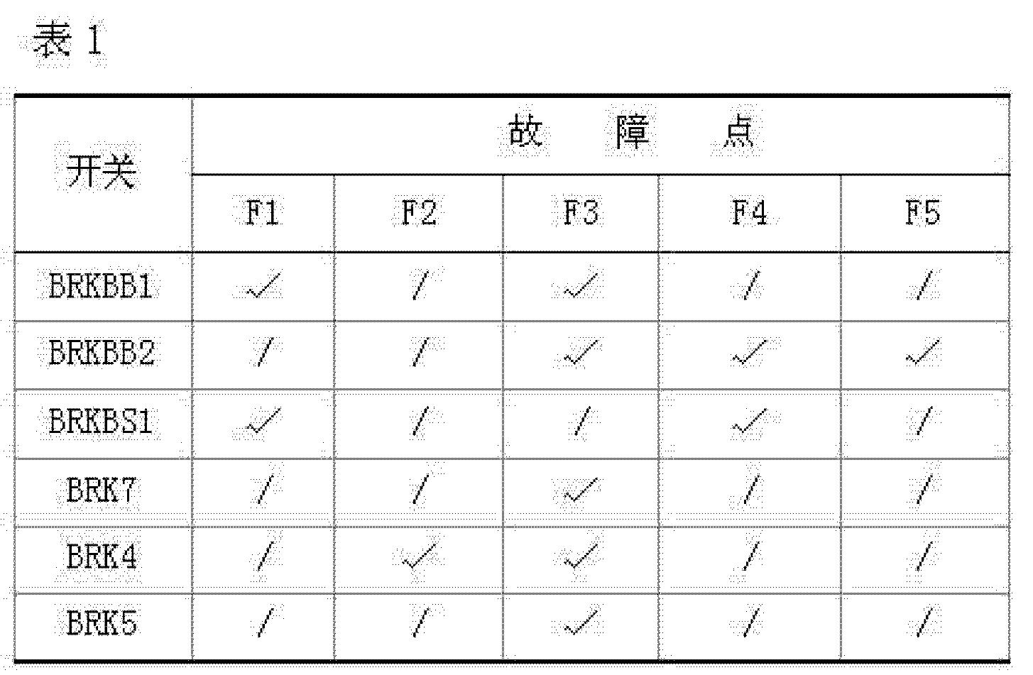Figure CN102565585BD00101