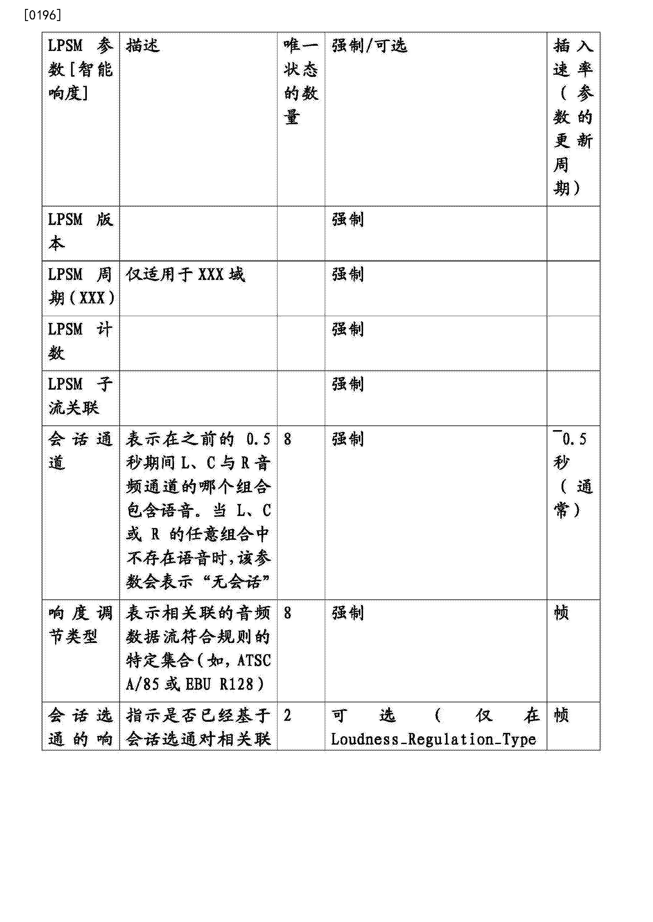 Figure CN104737228BD00271