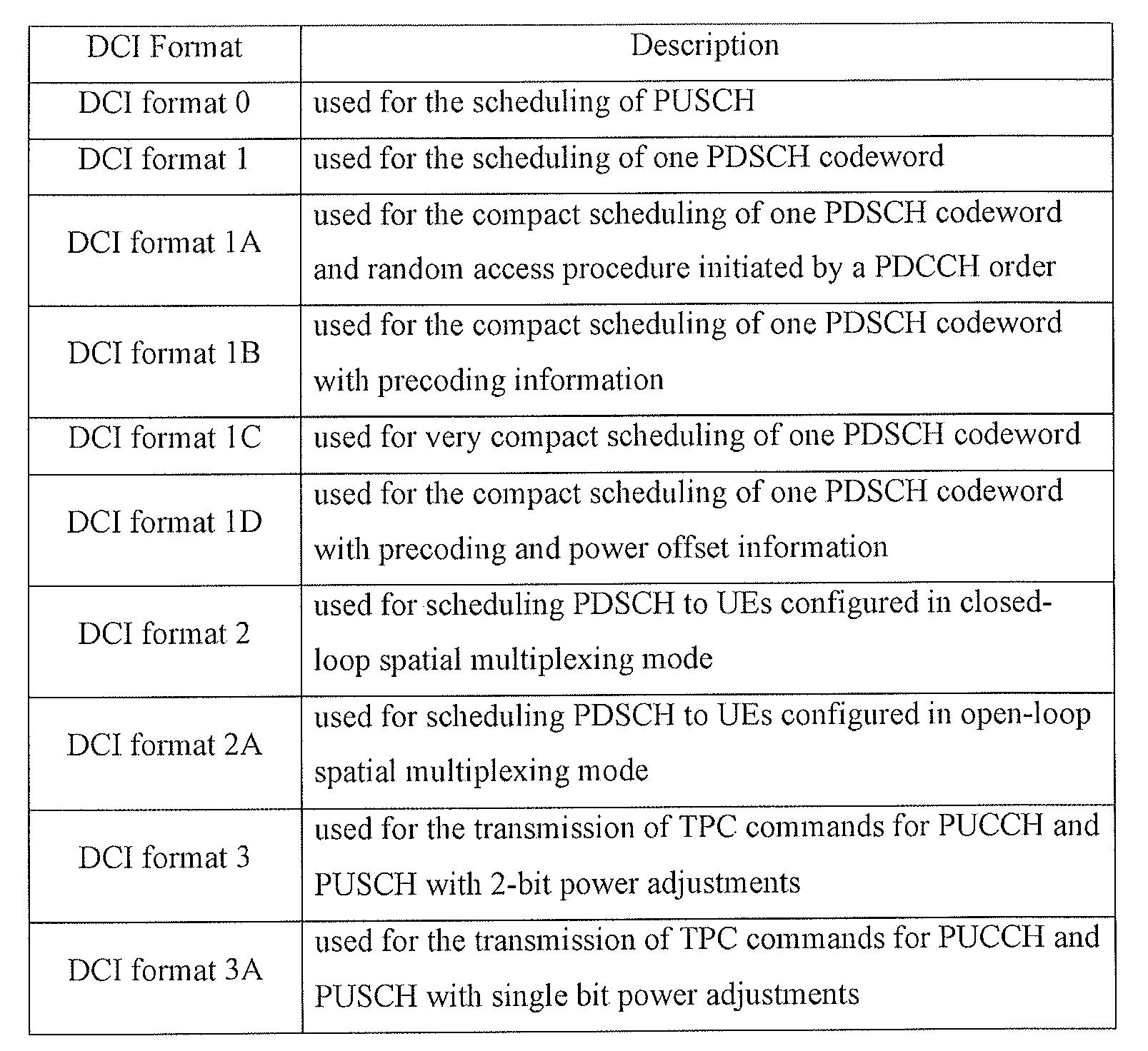 Figure PCTKR2011003518-appb-T000001