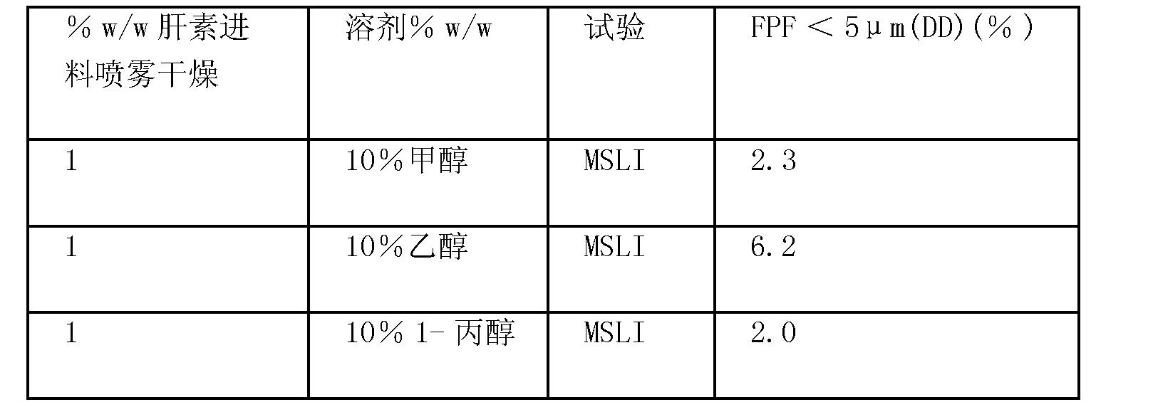 Figure CN1805731BD00401
