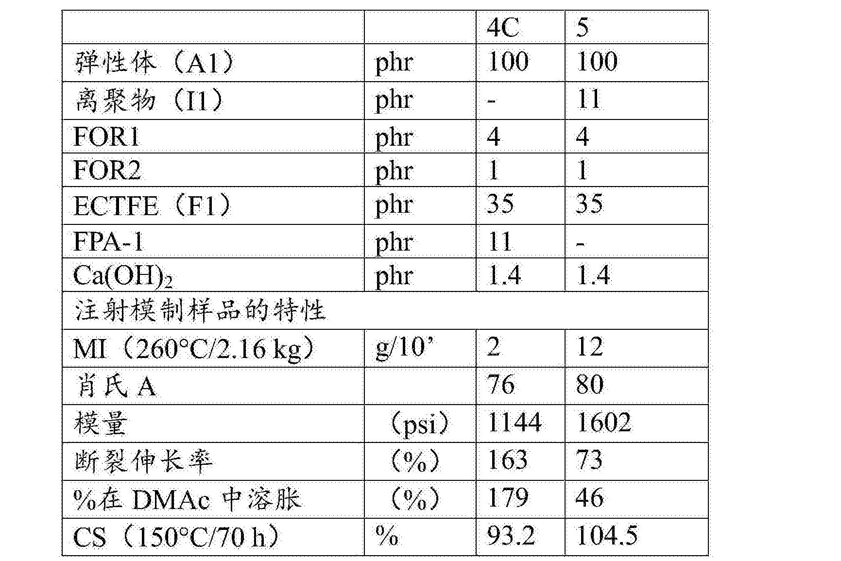 Figure CN105431485AD00181