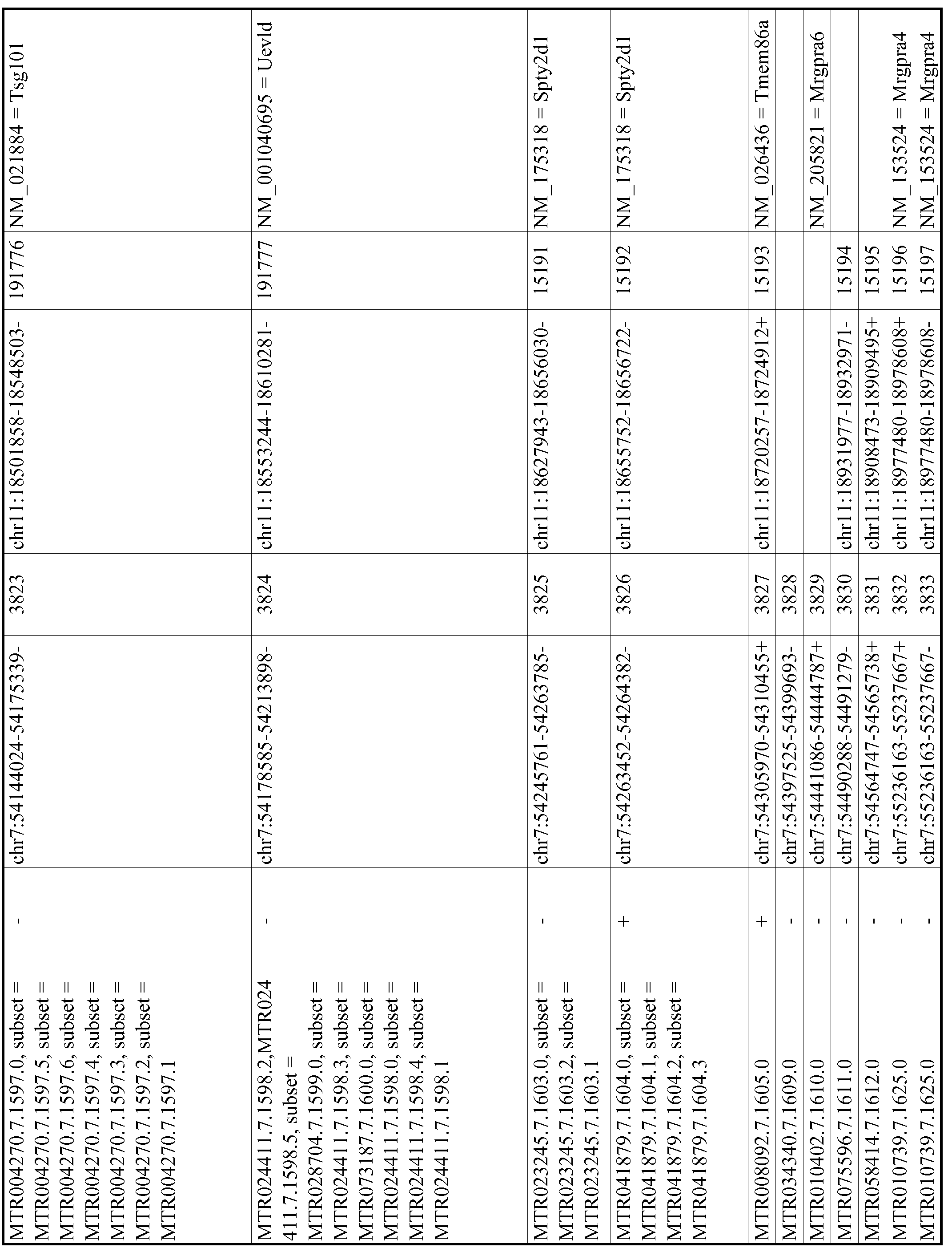 Figure imgf000736_0001
