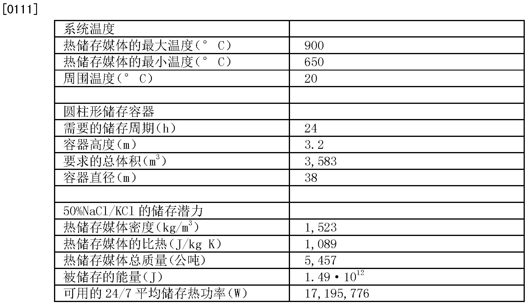 Figure CN102792022BD00172
