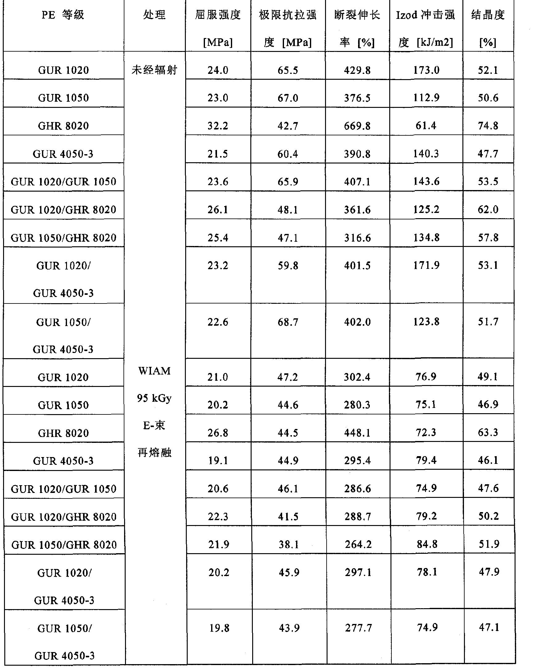 Figure CN102307945BD00201