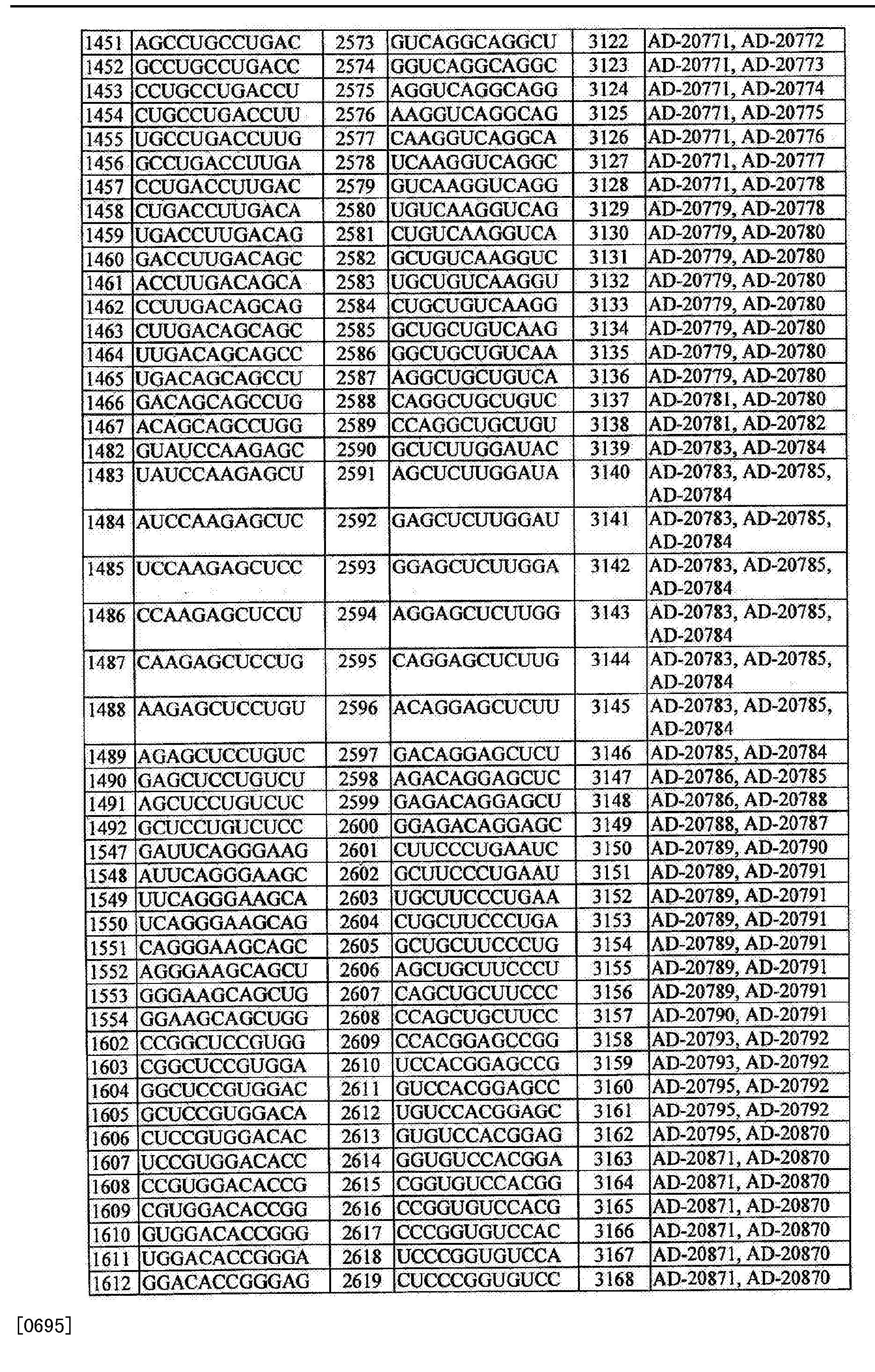 Figure CN105125572AD01141