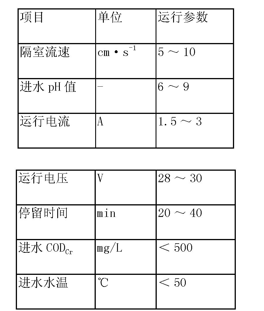 Figure CN204111486UD00091