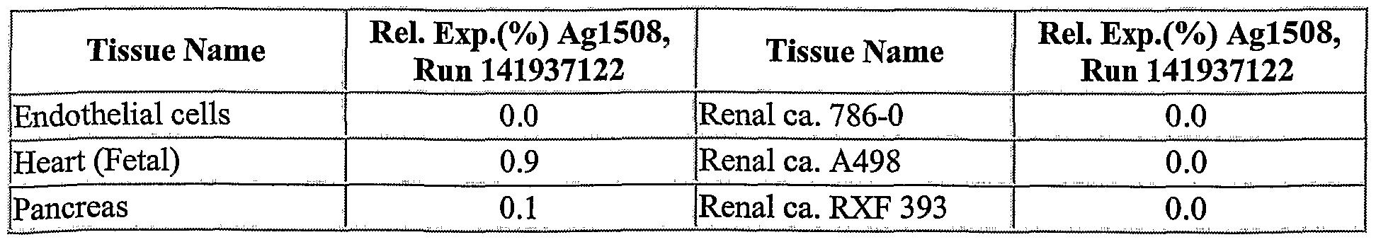 Figure imgf000280_0005