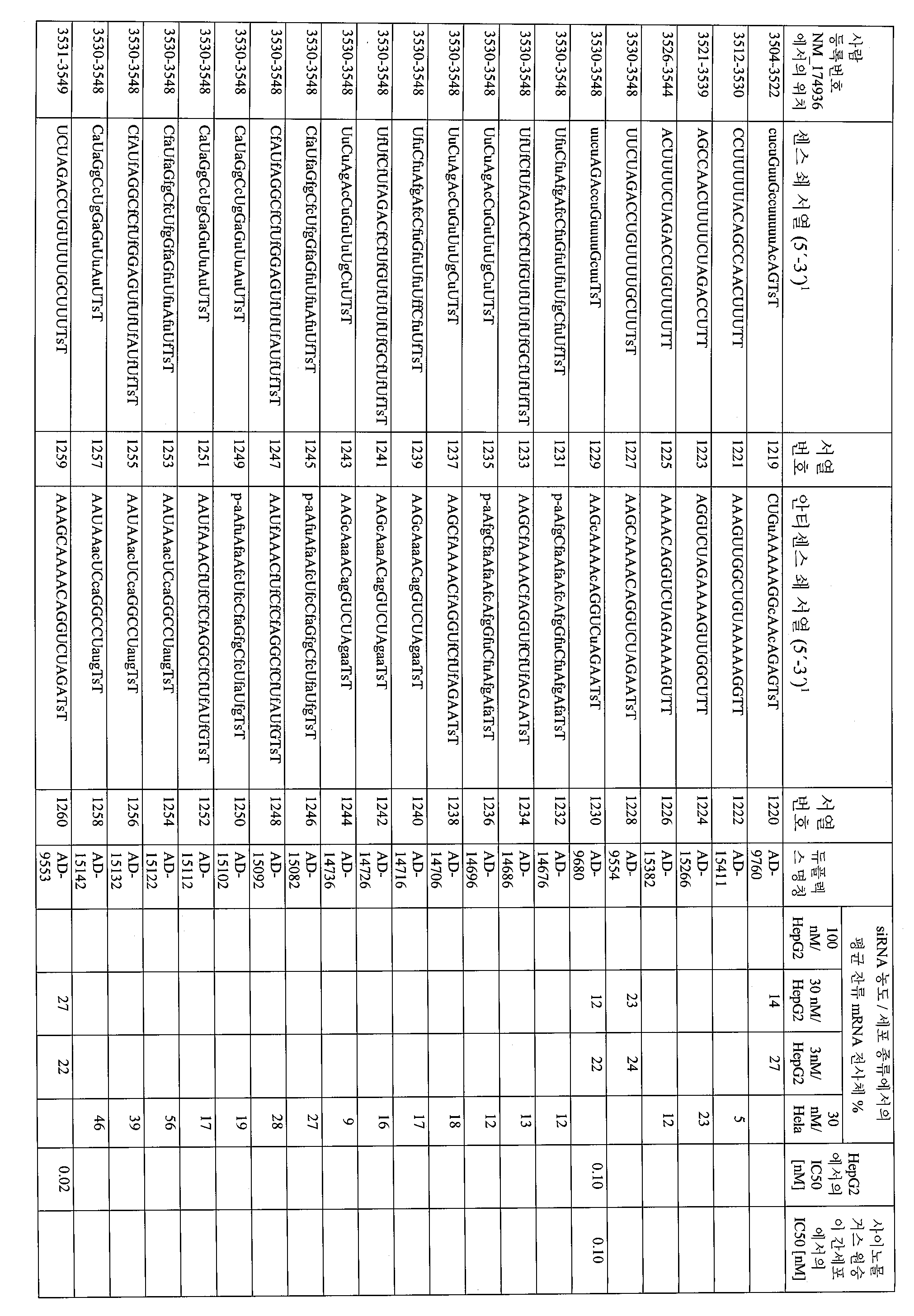 Figure 112008085095997-pct00041
