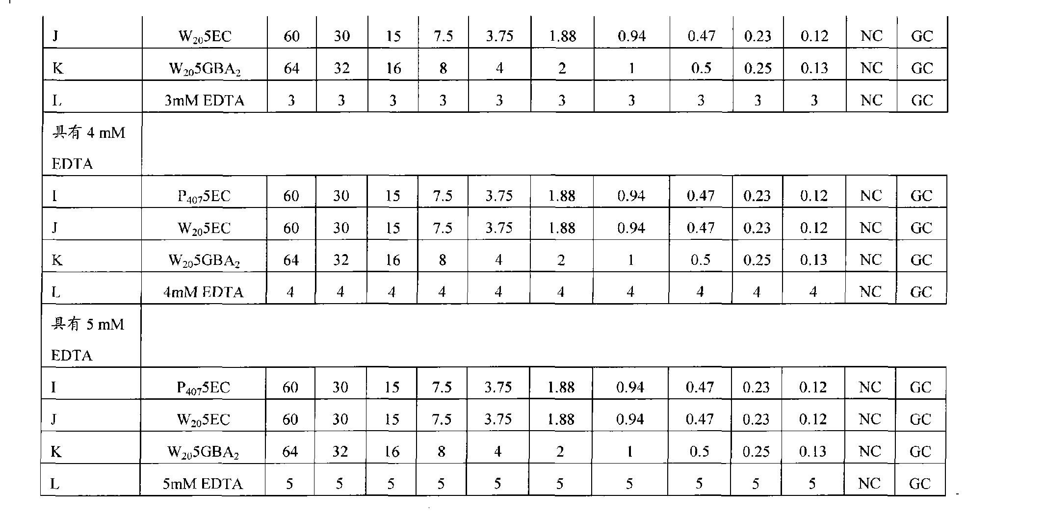 Figure CN102223876AD00991