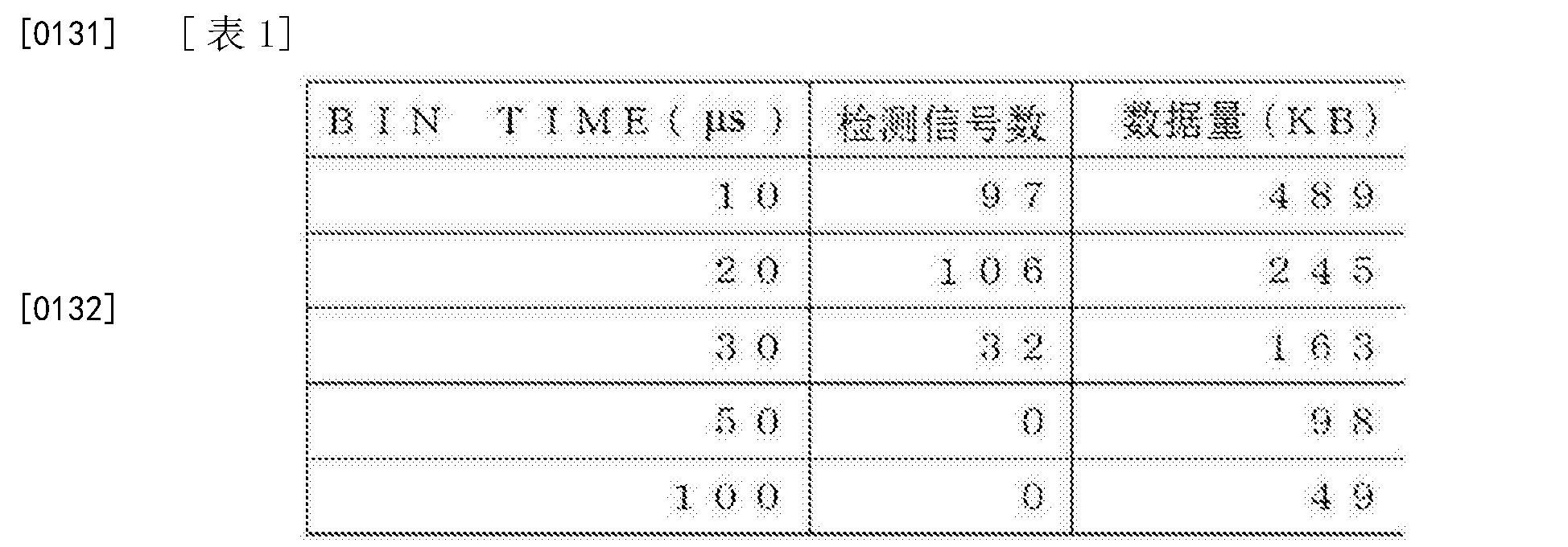 Figure CN103765197BD00211