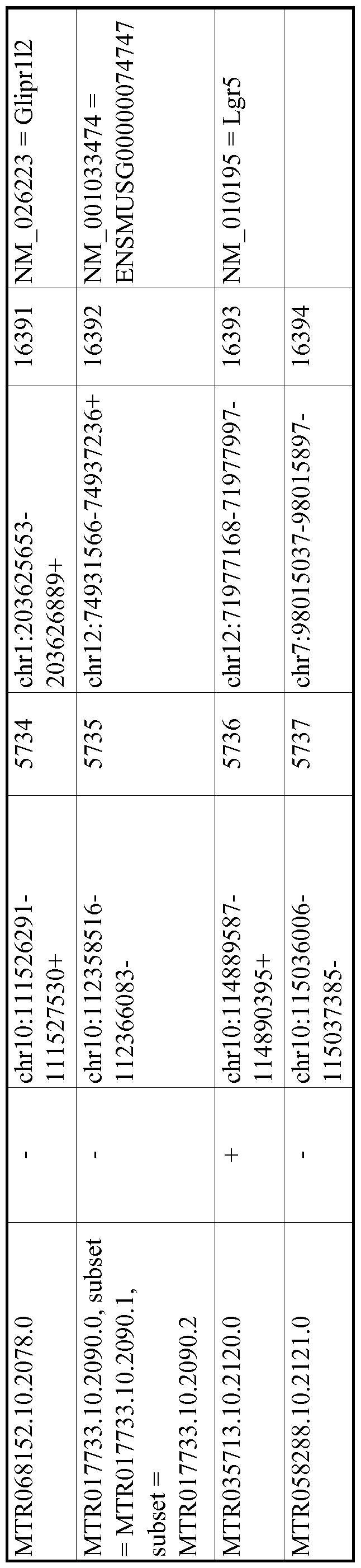 Figure imgf001034_0001