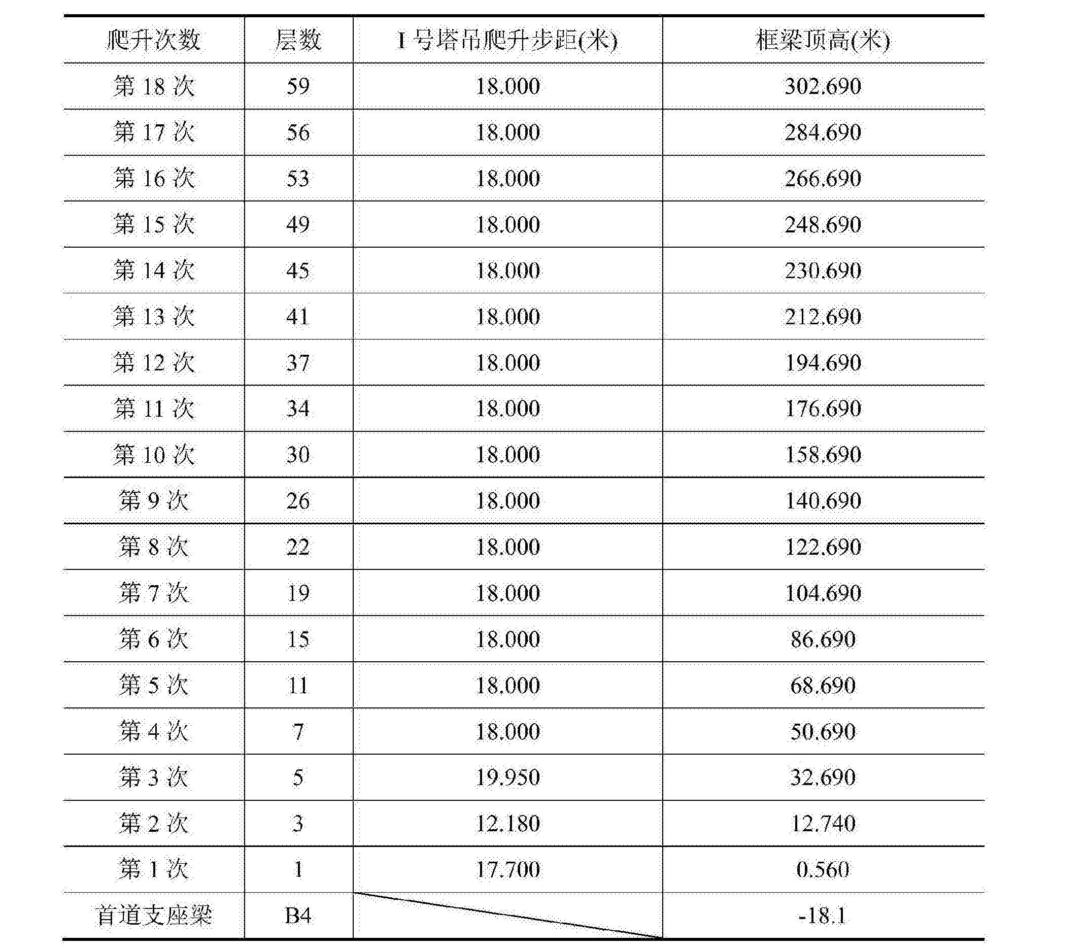 Figure CN104961058BD00081