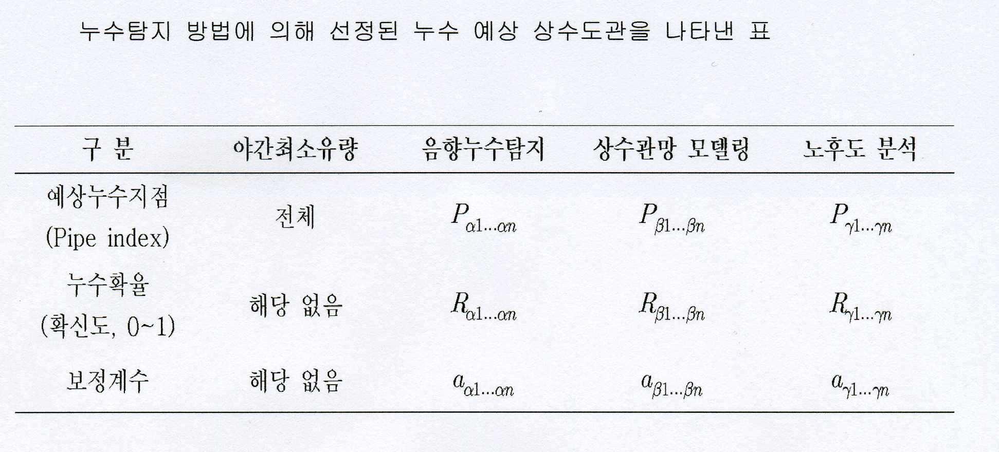 Figure 112010003756758-pat00007