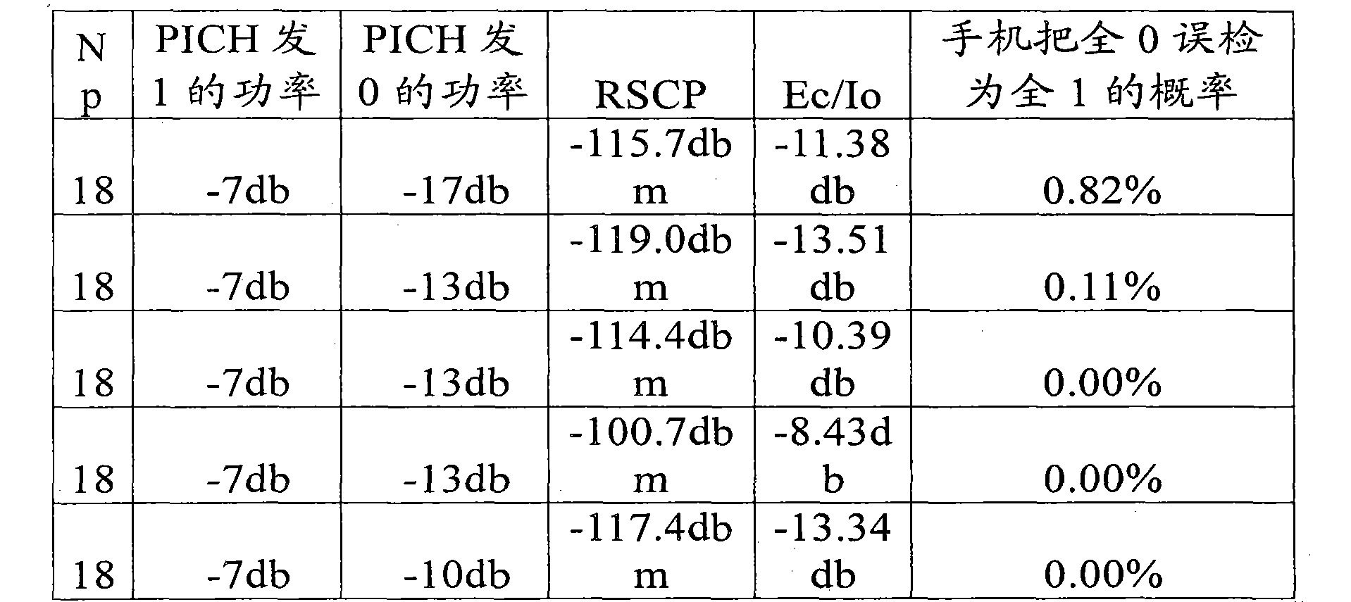 Figure CN102348262BD00081