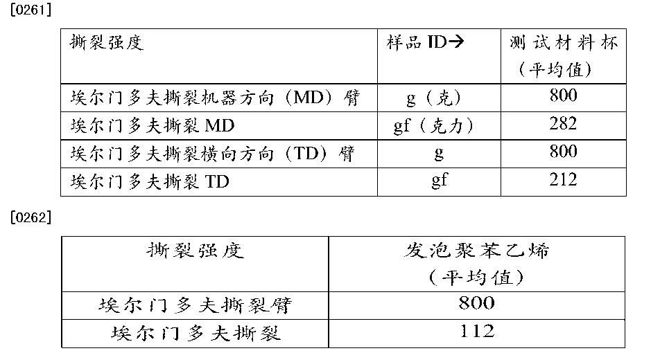 Figure CN104870601AD00282